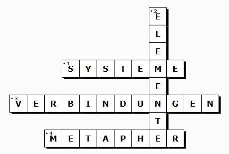 Metapher Systeme Elemente Verbindungen Clean Language